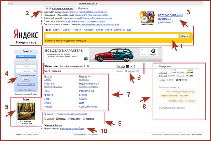 yandex Suchmaschinen in Russland. Teil 1: Yandex