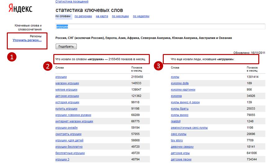 Keywords Suchvolumen Keyword Tool von der Suchmaschine Yandex